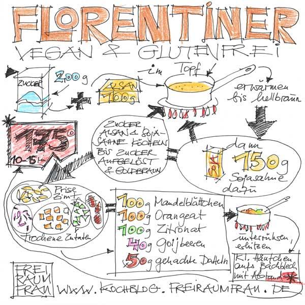 Freiraumfrau_Florentiner