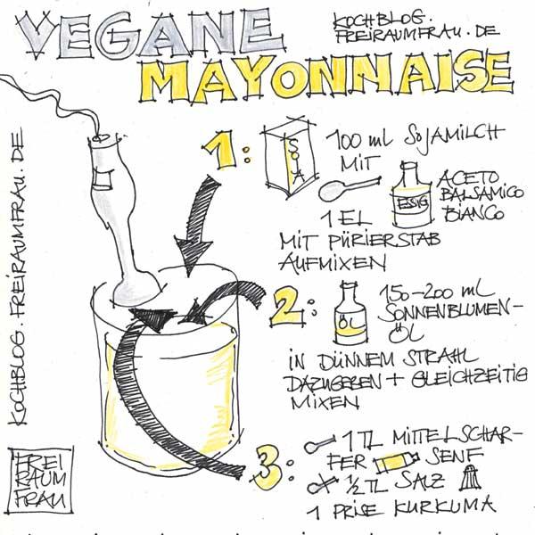 Gezeichnetes Rezept für vegane Mayonnaise von der Freiraumfrau