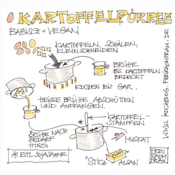 Zeichnung Rezept Kartoffelpüree von Freiraumfrau