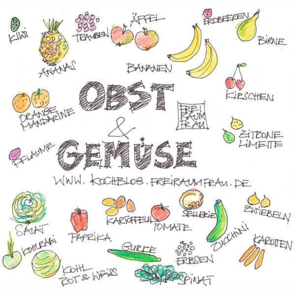 Übersichtszeichnung Obst und Gemüse