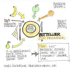 Obstteller-Freiraumfrau