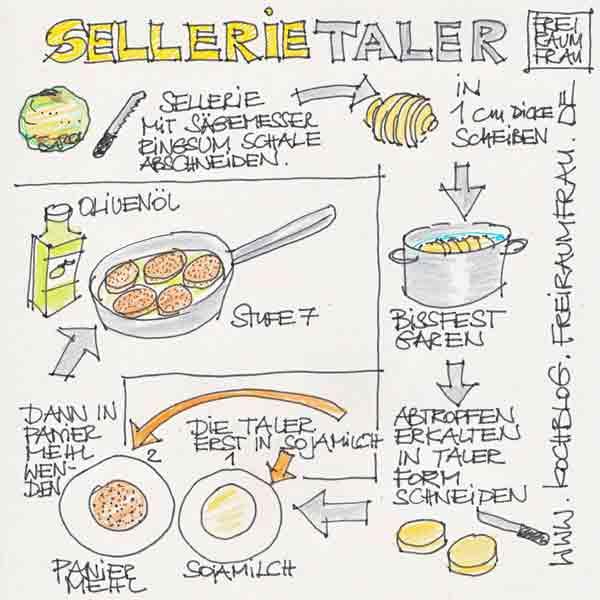 Rezept gezeichnet für Sellerietaler