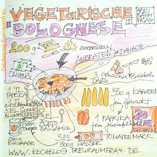 Gezeichnetes Rezept für Bolognese-Sauce von freiraumfrau