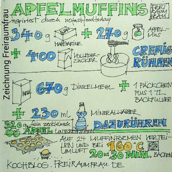 Gezeichnete Apfelmuffins, Freiraumfrau