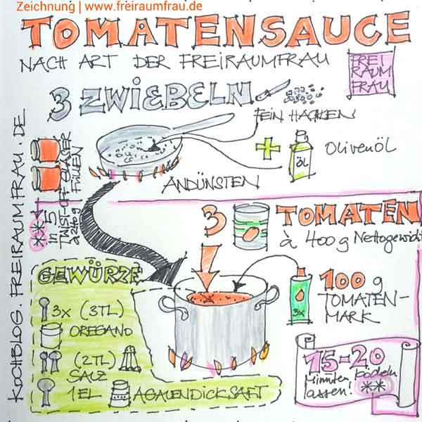gezeichnetes Rezept Tomatensauce von Freiraumfrau