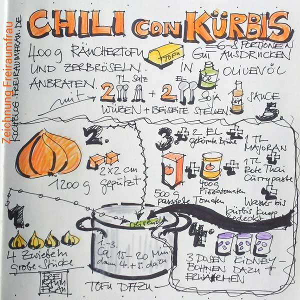 Gezeichnetes Rezept fuer Chili con Kuerbis von Freiraumfrau