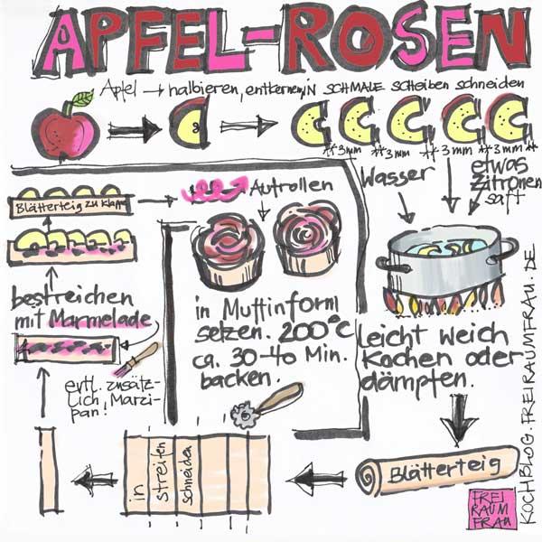 Apfelrosengebäck