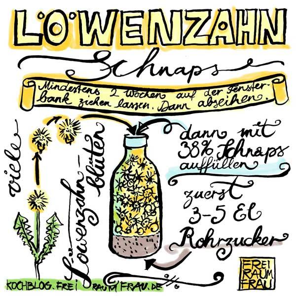 Loewenzahnschnaps-Freiraumfrau (2)