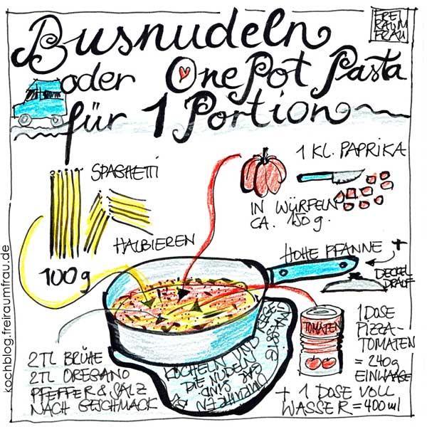 gezeichnetes Rezept für Spaghetti mit Paprika-Tomatensauce